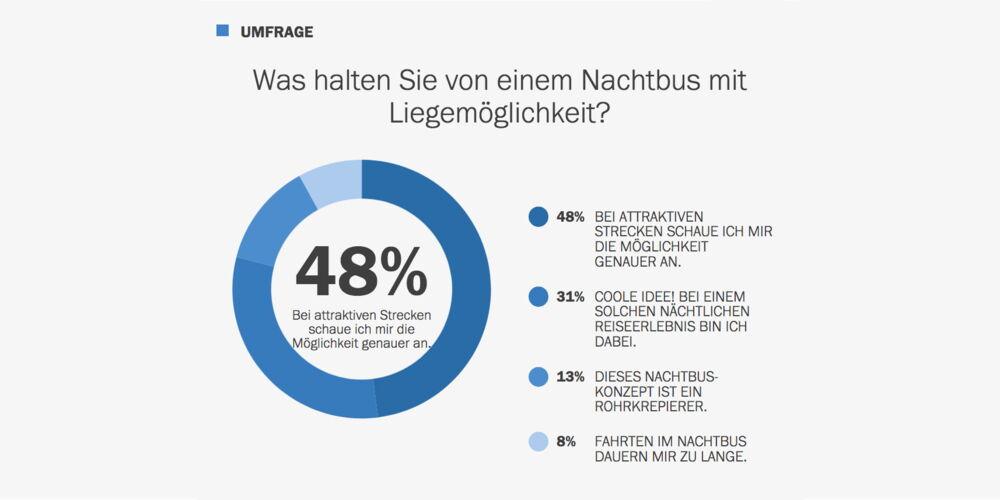 twiliner_umfrage2.jpg