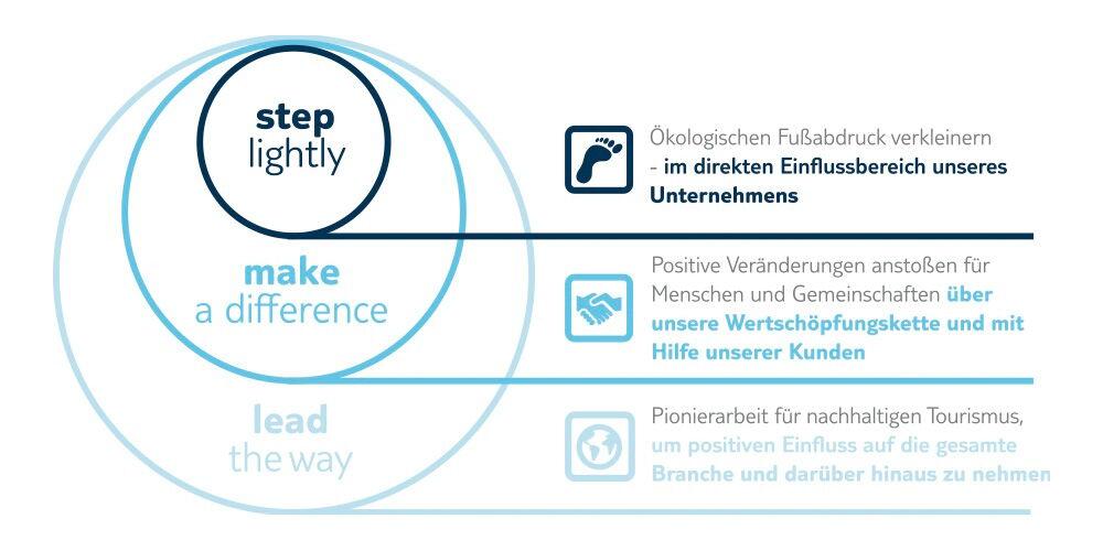 strategic_framework2.jpg